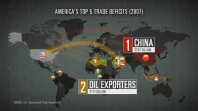 Exporters