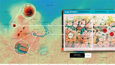 Mars-mapping