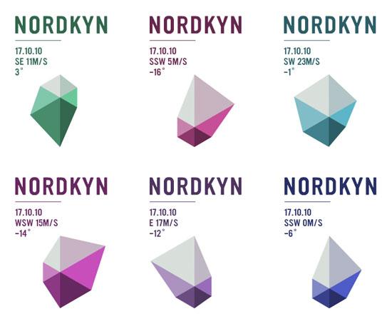 Nordkynlogos2