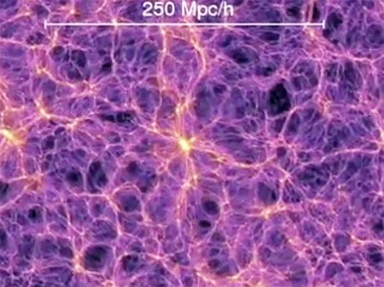 Universe-zoom