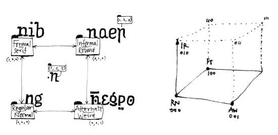 Twin-cities-quadrant